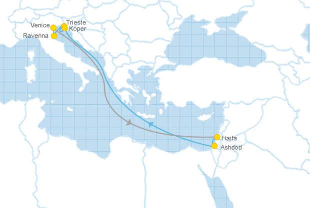 Adriatic-Israel Route